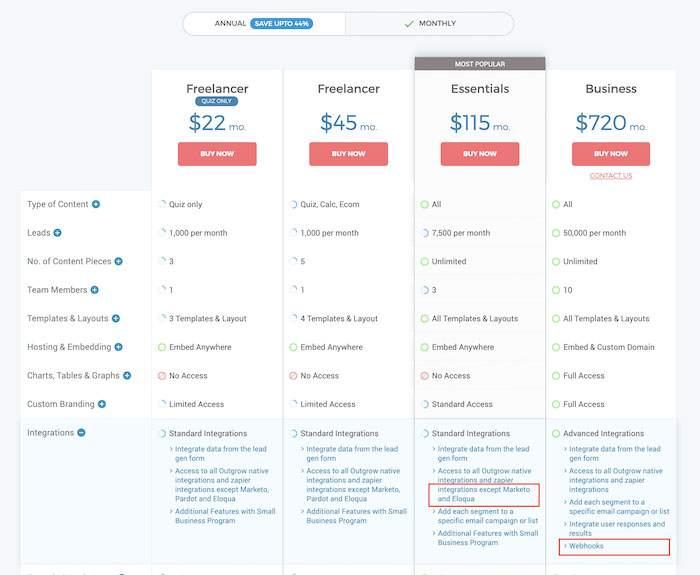 Outgrow quiz maker pricing