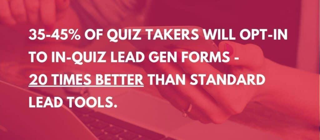 quiz marketing lead generation statistics